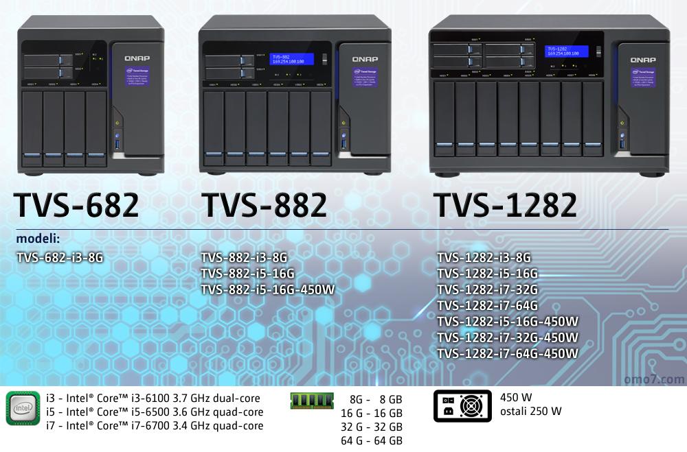 tvs-x82_01
