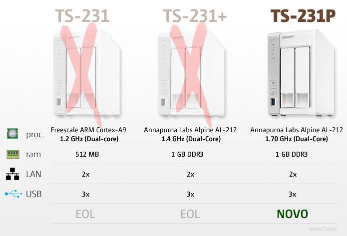 ts-x31p-2c